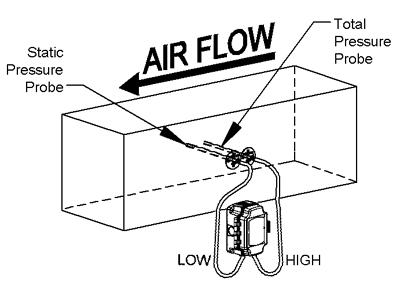 Determining Duct Air Flow in CFM using the BAPI Pressure