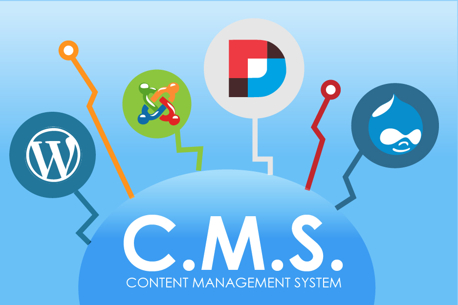 benefits-of-using-cms-on-your-website