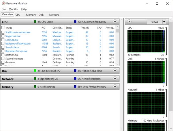 Resource Monitor not working on Windows 10/8/7