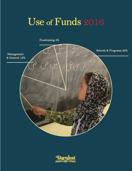 revised(2)_use of funds 2016