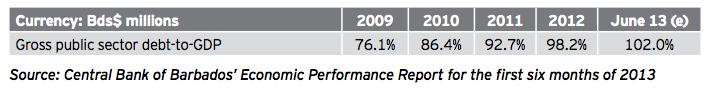 budgetanalysis2013currency
