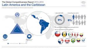 WEF GCI Info Slides 1 v1