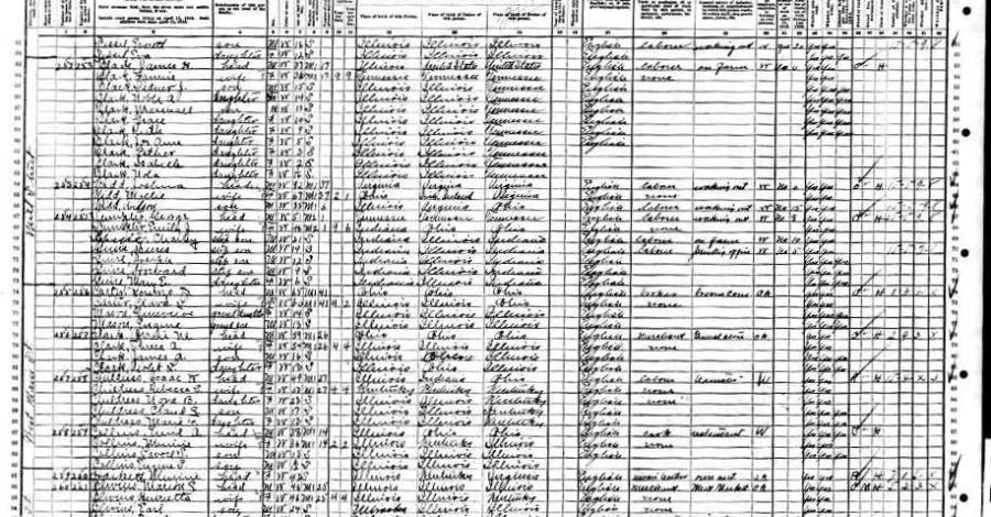Evaluate the Source: Are Ages in the Census Ever Correct?