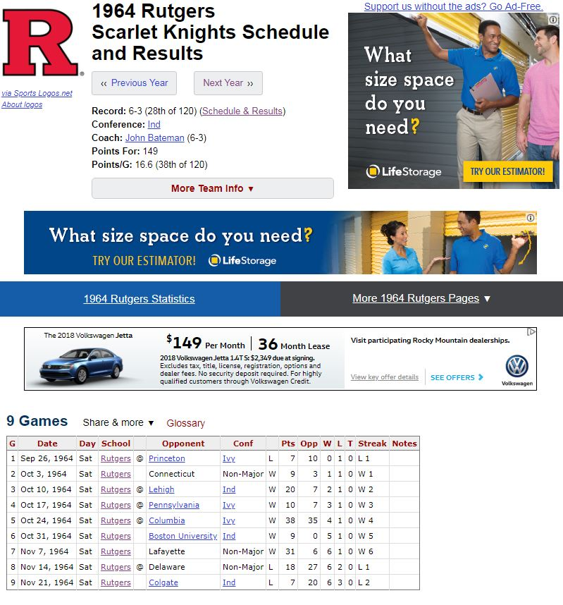image.1964 Rutgers football schedule