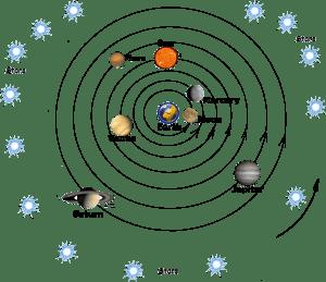 Geocentric-universe4