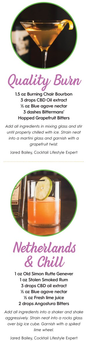 Cocktail Recipes With CBD Oil