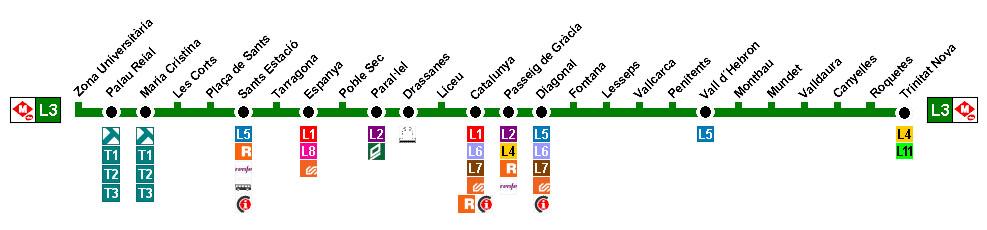 Descubre el barrio de HortaGuinard de Barcelona