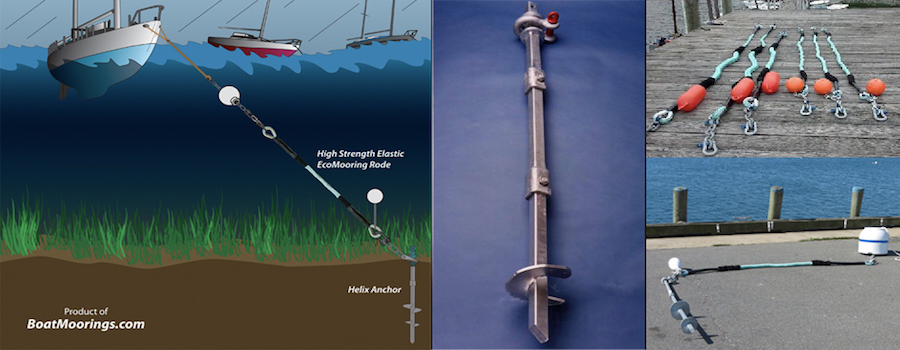 eco-mooring.system barche a motore