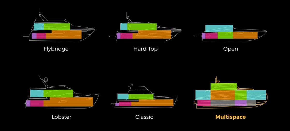 barche cetera yacht