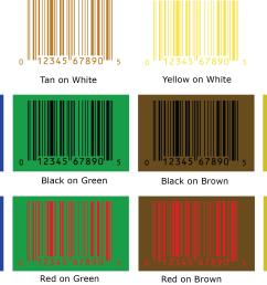 upc color guide [ 2115 x 1223 Pixel ]
