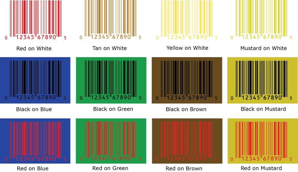 medium resolution of upc color guide