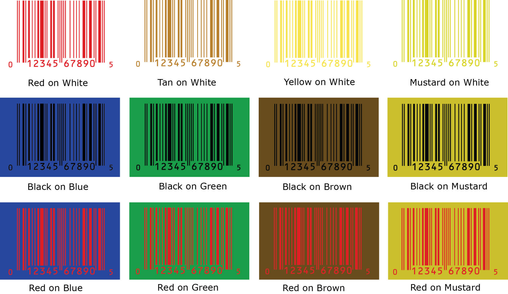 hight resolution of upc color guide