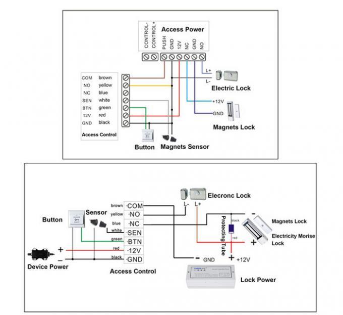 QR RFID NFC IC Card RJ45 Weigand 34 Reader Access Control