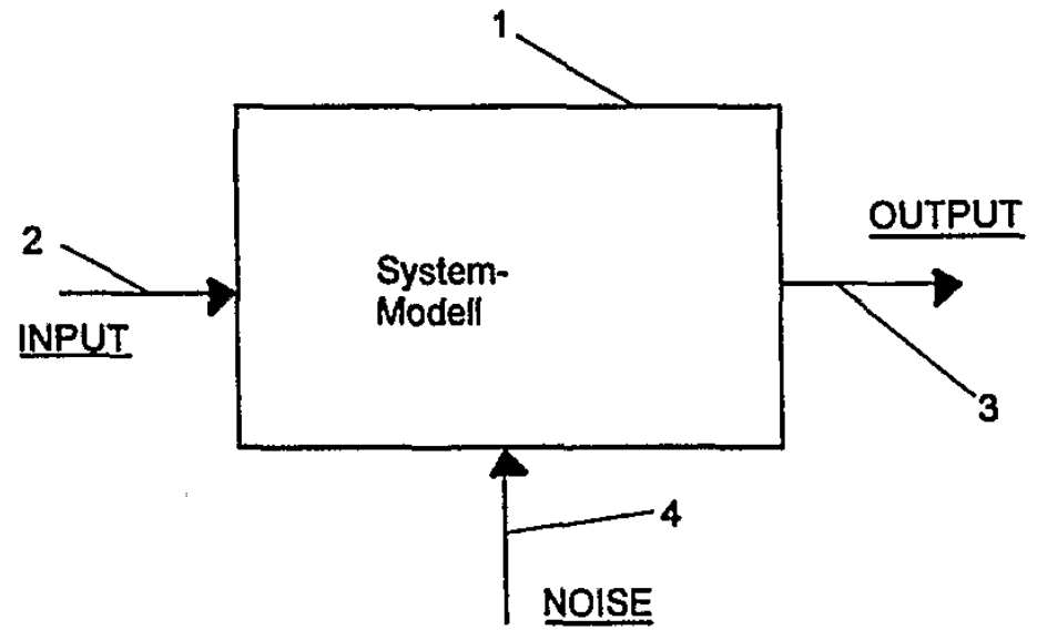 Simulation methods serving an adequately defined technical