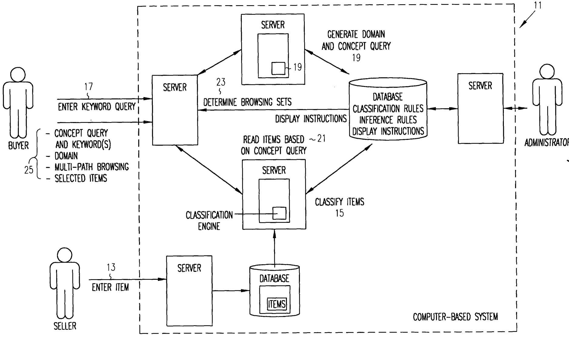 Fig. 1 of EP 1 877 933