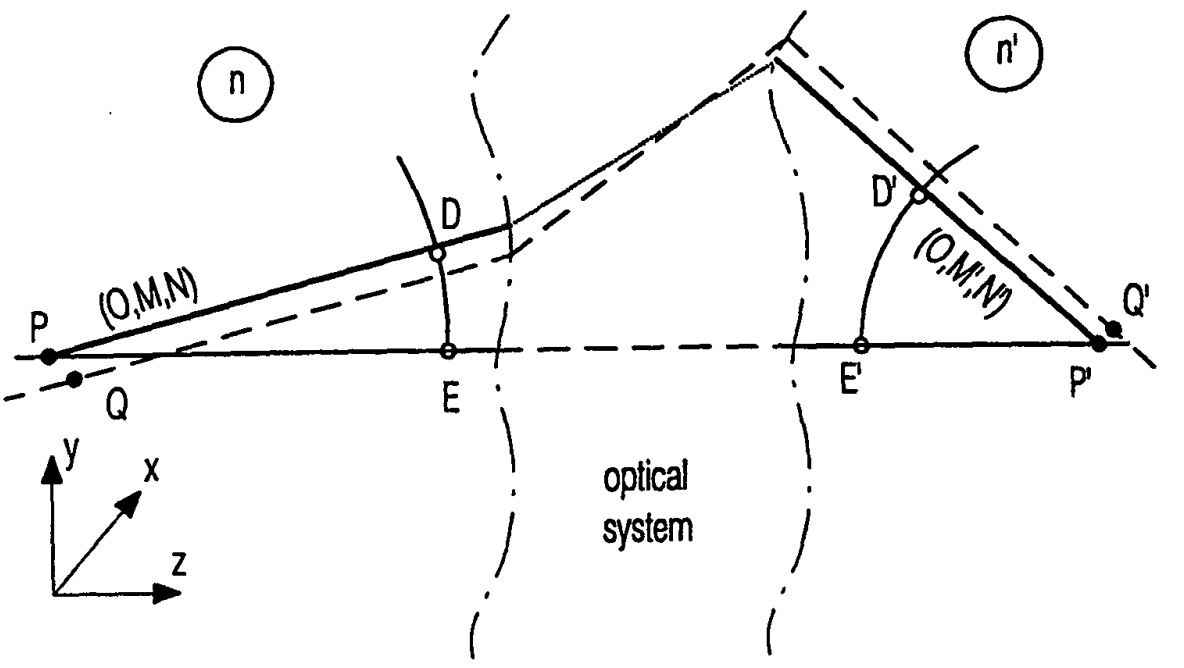 Fig. 1 of EP 0 932 845