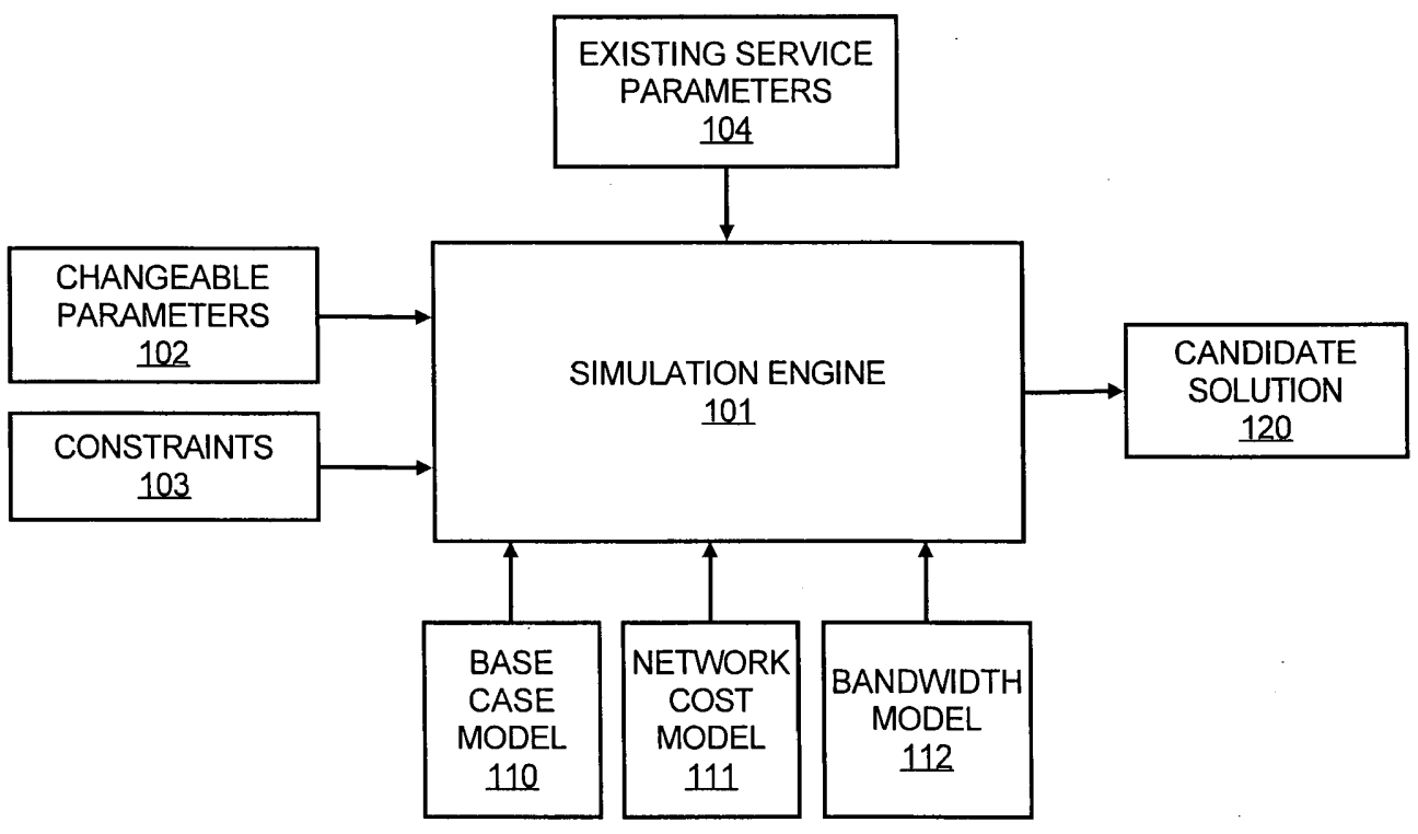 Fig. 1 of EP 2 113 872