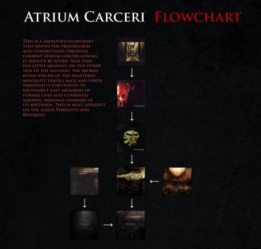AC-flowchart2-copy[1]