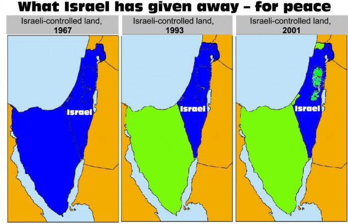 What have the Arabs given up other than tens of thousands of rockets launched at Israeli civilians?