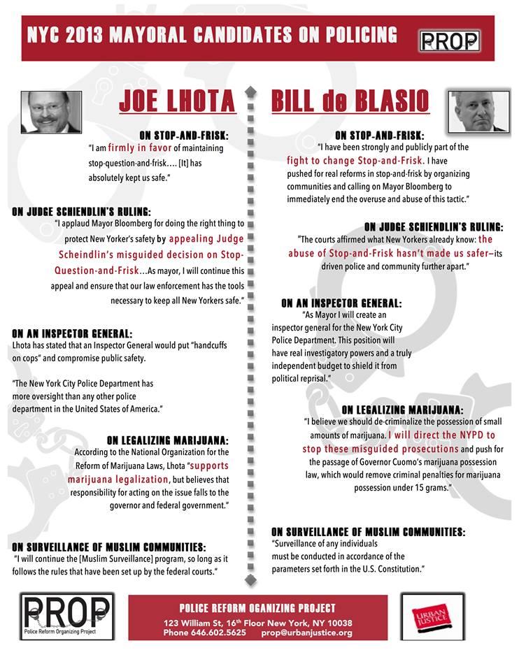 Lhota-deBlasio-Inforgraph3