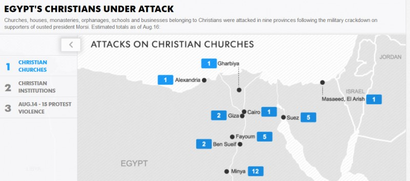 egypts-christians-under-attack-e1384047567589