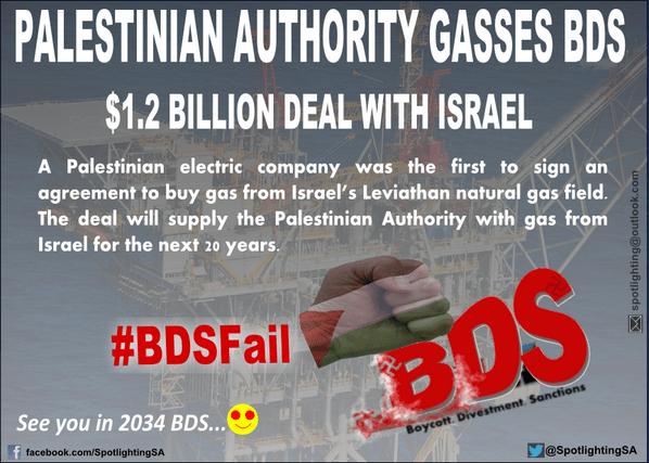 OOPS!  Parece que los palestinos no están boicoteando a Israel