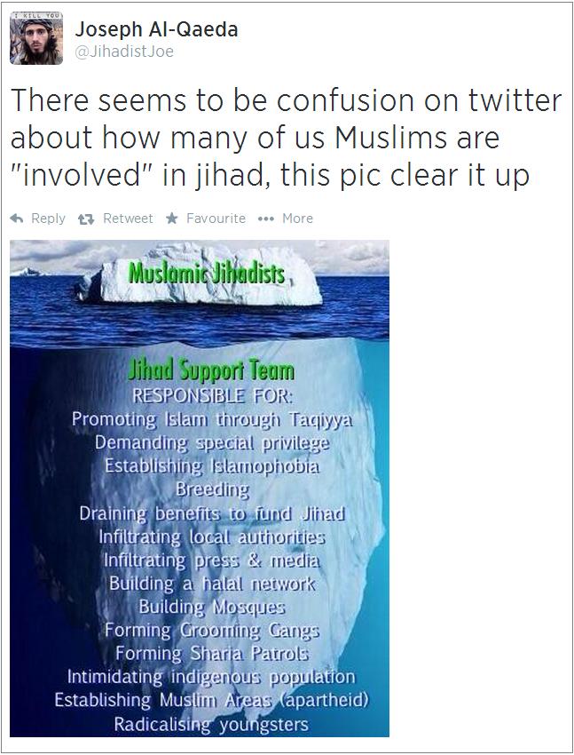 JihadistJoe-sobre-los musulmanes-y-yihadistas