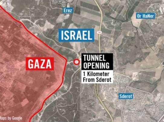 túnel sderot