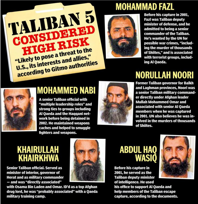5-taliban-traded-soldiers-e1405382314696