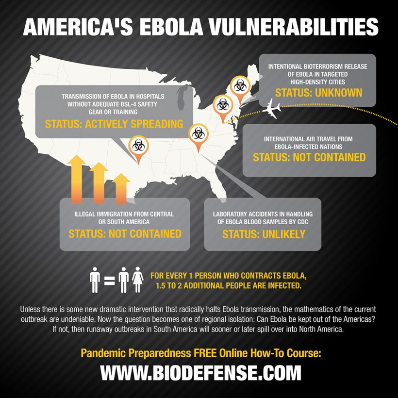 Infographic-Americas-Ebola-Vulnerabilities