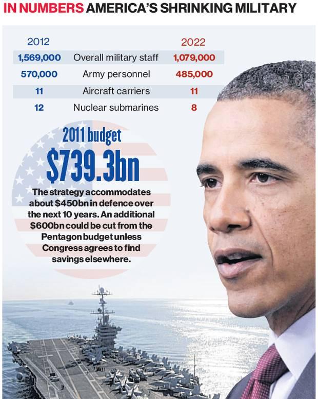 Pg-01-obama-graphic
