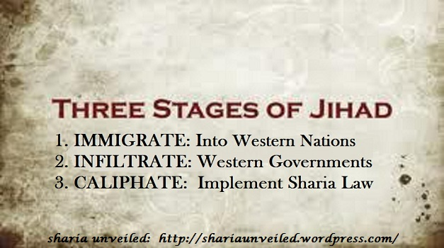 cells4-3-stages-of-jihad1