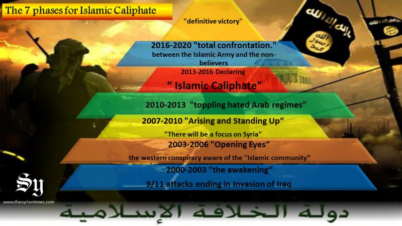 Islamic-Caliphate-1