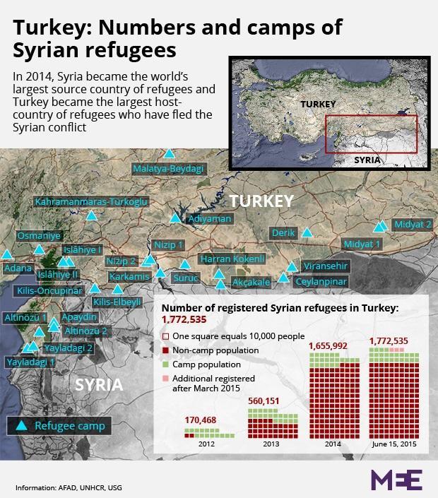 Turkey_SyrianRefugees03-01