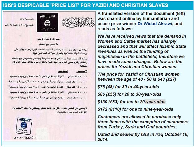 Isis-sexo-esclavo-precio-lista-árabe-Inglés-redimensionada
