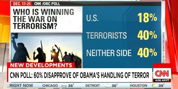 Obama-terrorism-poll