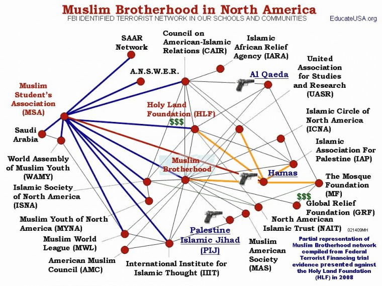 muslim_brotherhood-e1421286497917