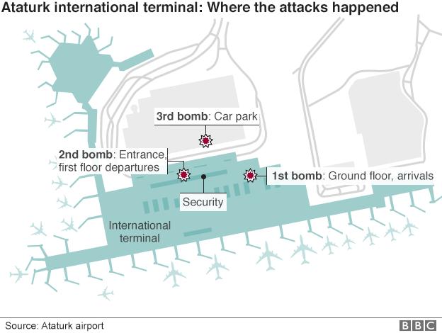 _90153982_ataturk_airport_attack_624