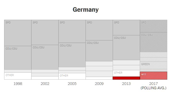 germany_elections