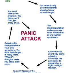 interesting panic attacks facts and statistics from all over the world  [ 819 x 1158 Pixel ]