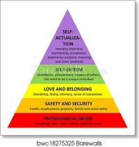 Maslow Pyramid Art Print Home Decor Wall Art Poster - C | eBay
