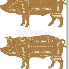 Pig Cuts Diagram Plot Of Twilight Art Print Barbecue Pork Barewalls Posters Prints