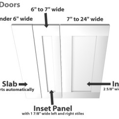 Cabinet Door Diagram Pioneer Dvc Sub Wiring Westminster Shaker Doors Online Unfinished Under 6 Wide Will Automatically Be Converted To A Slab I E Not Frame And Panel