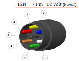 Diagrams Of Trailer Electrical Wiring Components