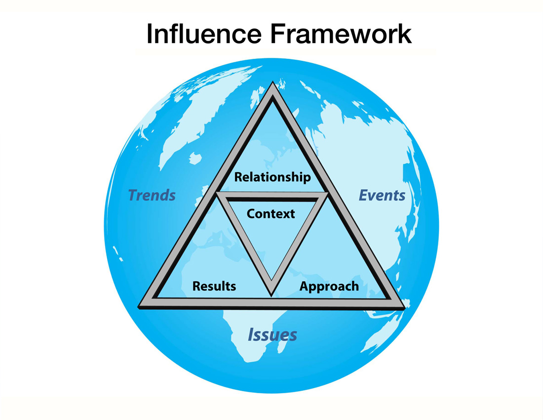 hight resolution of influence diagram approach