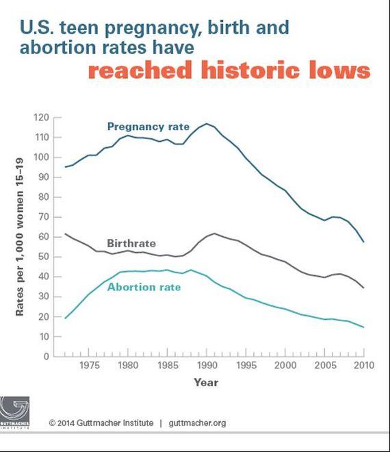fascinating_statistics