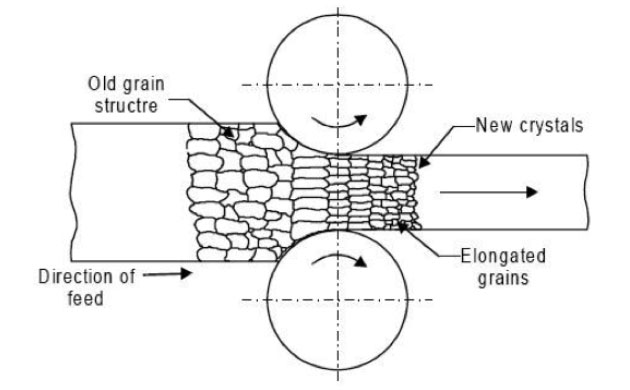 Understanding Grain Structure and Direction when Plate Bending