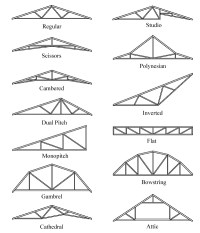 Roof Truss Types | Building Roof Trusses