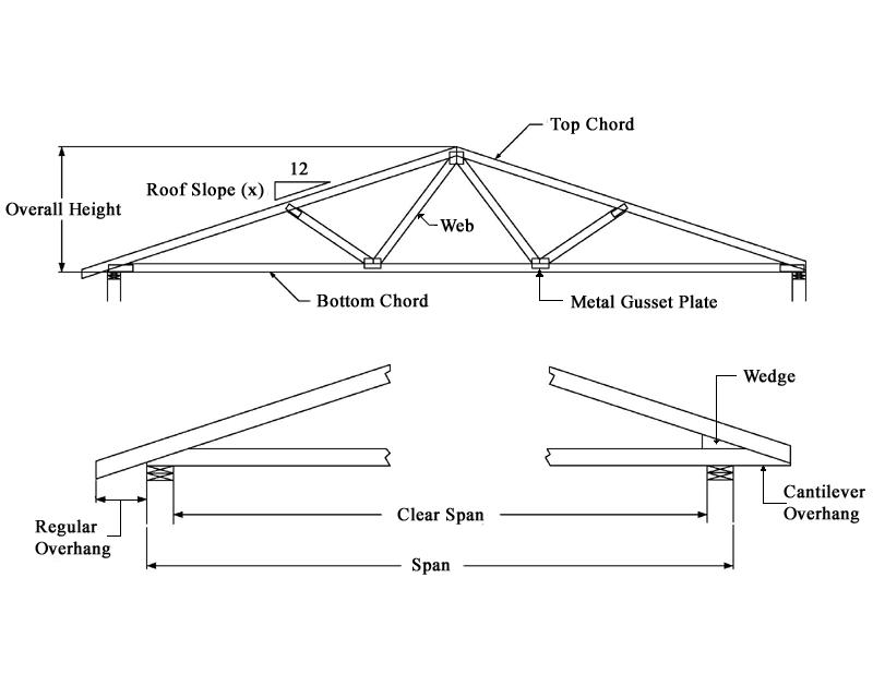 concrete beam deflection calculator