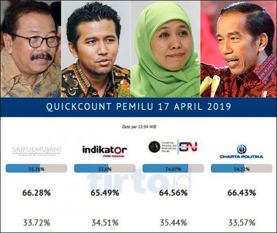 Khofifah, Emil, Soekarwo bersama PDIP disebut sebagai faktor utama kemenangan Jokowi di Jatim. | Foto: Ist